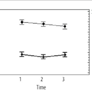 (PDF) Maximal oxygen uptake changes during judoist's