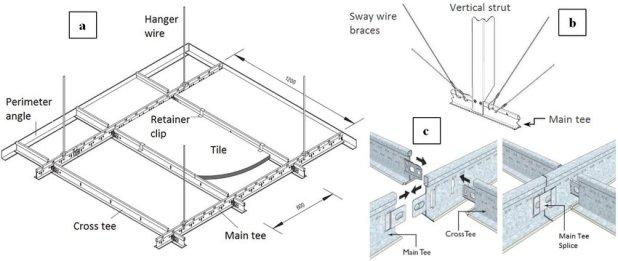Suspended Ceiling Diagram
