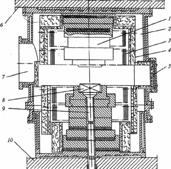 Isothermal forging facility: 1, die-stack unit; 2, vacuum