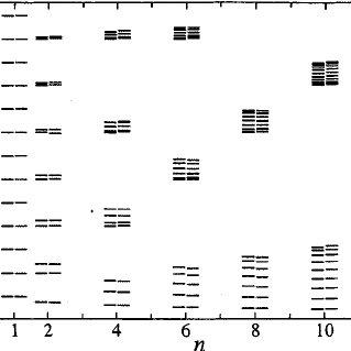 (PDF) Compressional and torsional wave amplitudes in rods