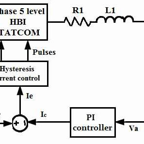 (PDF) A Hysteresis Current Controller for PV-Wind Hybrid