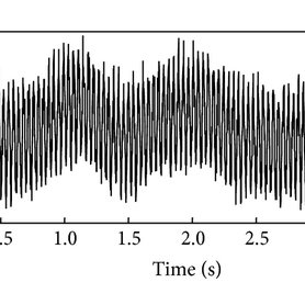 Vibration spectrum for a roller bearing with a fault in