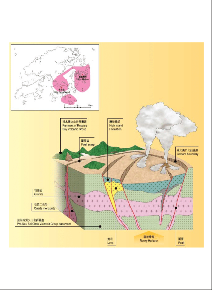 medium resolution of schematic representation of caldera development and related subvolcanic intrusions between 143 and 142 million years ago