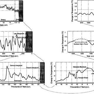 (PDF) Deep Geological CO 2 Storage: Principles Reviewed
