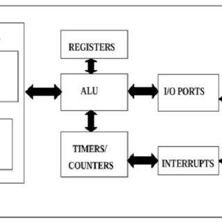 (PDF) Starter motor control system