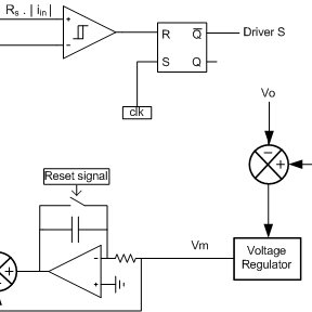 Input voltage and current, output voltage on each