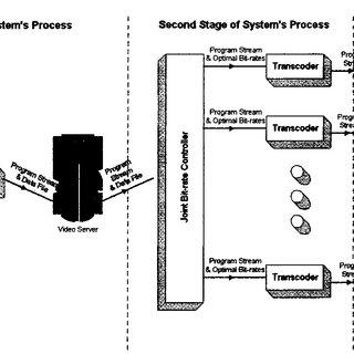 (PDF) Effective multi-program broadcasting of prerecorded