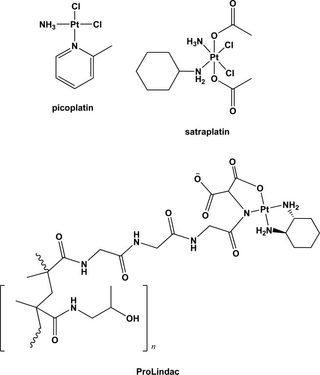 The platinum-based anticancer drugs which are currently