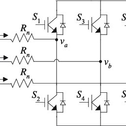 Grid-connected three-phase VSI with an inner current