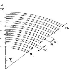 (PDF) Review paper for Developments in Array Waveguide