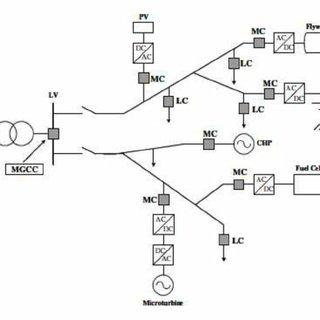 Matlab simulink block diagram for Inverter output voltage