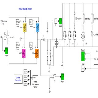 Matlab simulink block diagram for Inverter output voltage