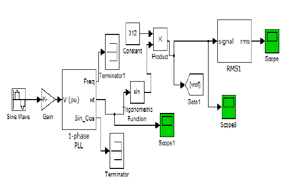 Matlab simulink block diagram for generating reference