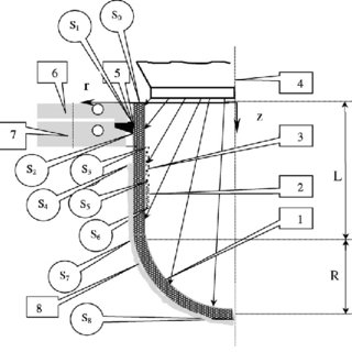 (PDF) Feasibility study on non-windowed solar reactor: ZnO