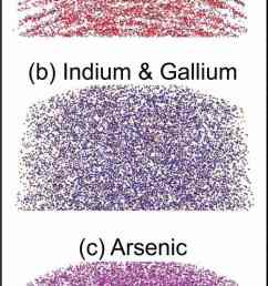 color online atomic distributions for a scandium b indium [ 700 x 1370 Pixel ]
