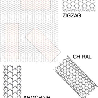Morphology of nanorod–polymer blend for (a) 2% and (b) 6%