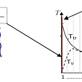 (PDF) Numerical simulation of reactive flow in non