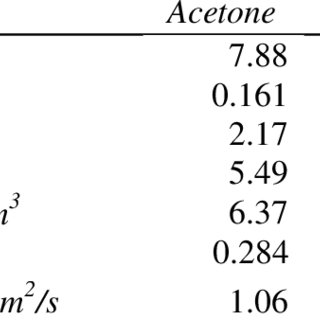 (PDF) Transient Effects in Evaporating Sessile Drops: With