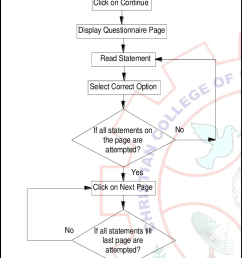 flow chart for application of web based software espt [ 703 x 1380 Pixel ]