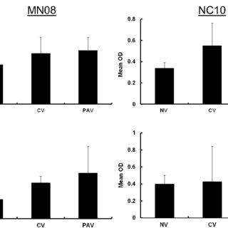 (PDF) Poly I:C adjuvanted inactivated swine influenza