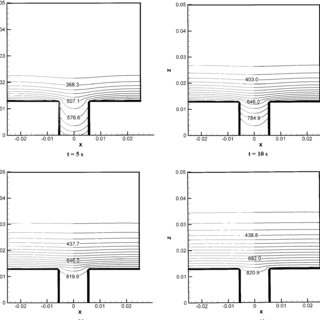 (PDF) Heat transfer modelling for both workpiece and tool