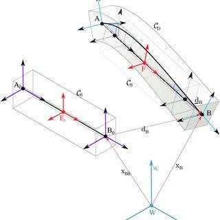 (PDF) Chrono: An Open Source Multi-physics Dynamics Engine