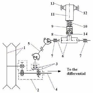 The hydraulic accumulator 1