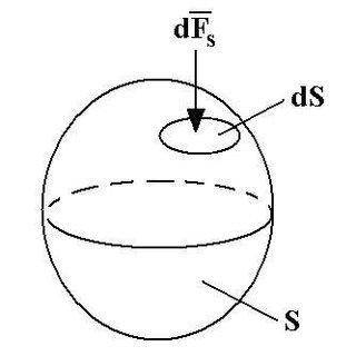 (PDF) Elemente de mecanica fluidelor şi unele aplicaţii