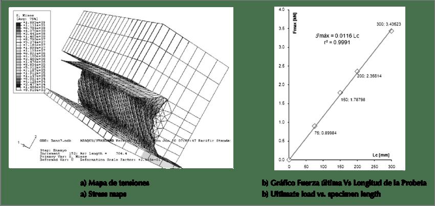 Modelo numérico con una simplificación transversal (SK-1