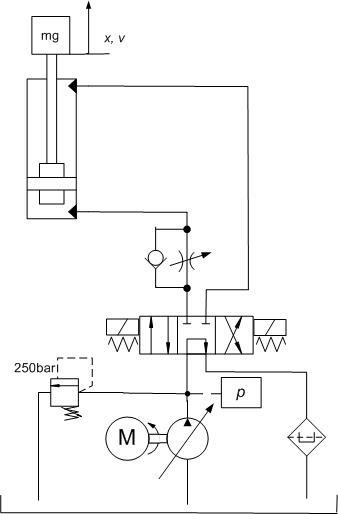 Conventional fluid power circuit with linear actuator and