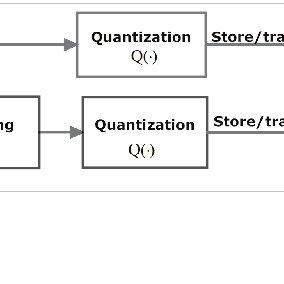 (PDF) Compressed sensing based method for ECG compression