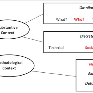 Flow chart of data collection process. The above figure