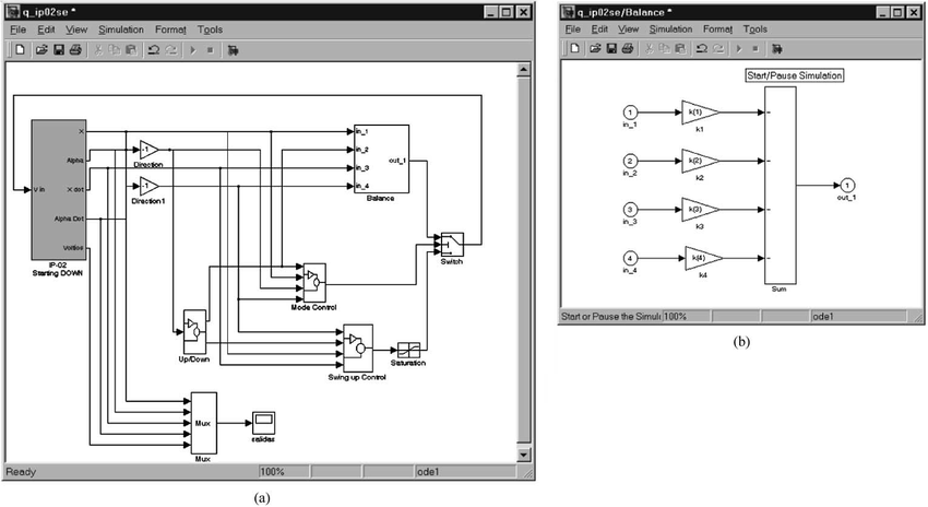 (a) Simulink diagram with the control strategy. (b) Detail