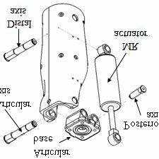 (PDF) Medium-cost electronic prosthetic knee for