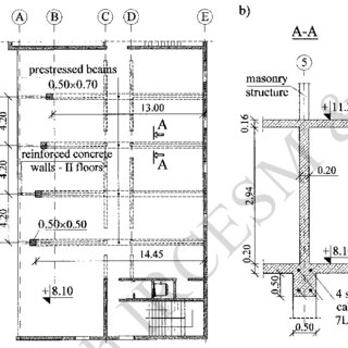 (PDF) Untypical Solution for a Prestressed Concrete