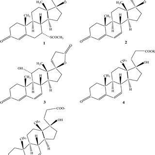 Structures of Spironolactone ( 1 ), Canrenone ( 2 ), 11- a