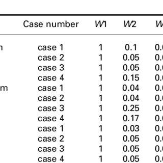 (PDF) Optimal allocation of TCSCs by adaptive DE algorithm