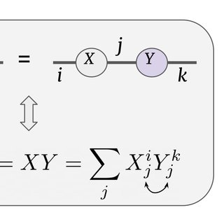 (Step 1) Linear model of Eq. (4) in tensor notation. (Step
