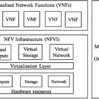 3 way handshake erkl rung orbital diagram for beryllium pdf tcp proxies chaining performance implications nfv architectural framework v1 13b