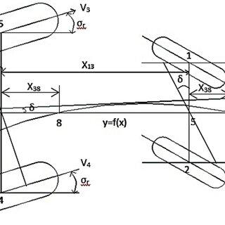 (PDF) Development of Program in VB to Compute Tractor