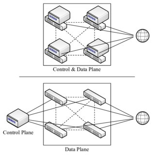 (PDF) Security analysis of software defined networking