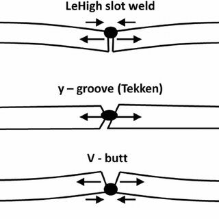 Stress concentration factor ( K t ) at root of weld of