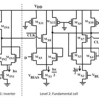 Gate level schematic of (a) D latch (b) XOR gate (c) 2:1