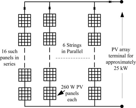 shows an arrangement of PV panels to make a PV array of 25