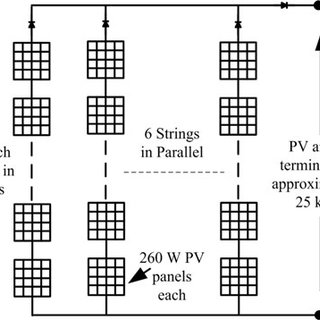 (PDF) A Sustainable Solar Photovoltaic Energy System