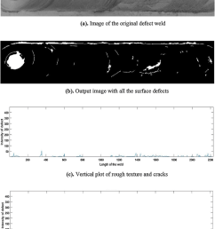 a image of the original defect weld b output image with all the download scientific diagram [ 850 x 1157 Pixel ]