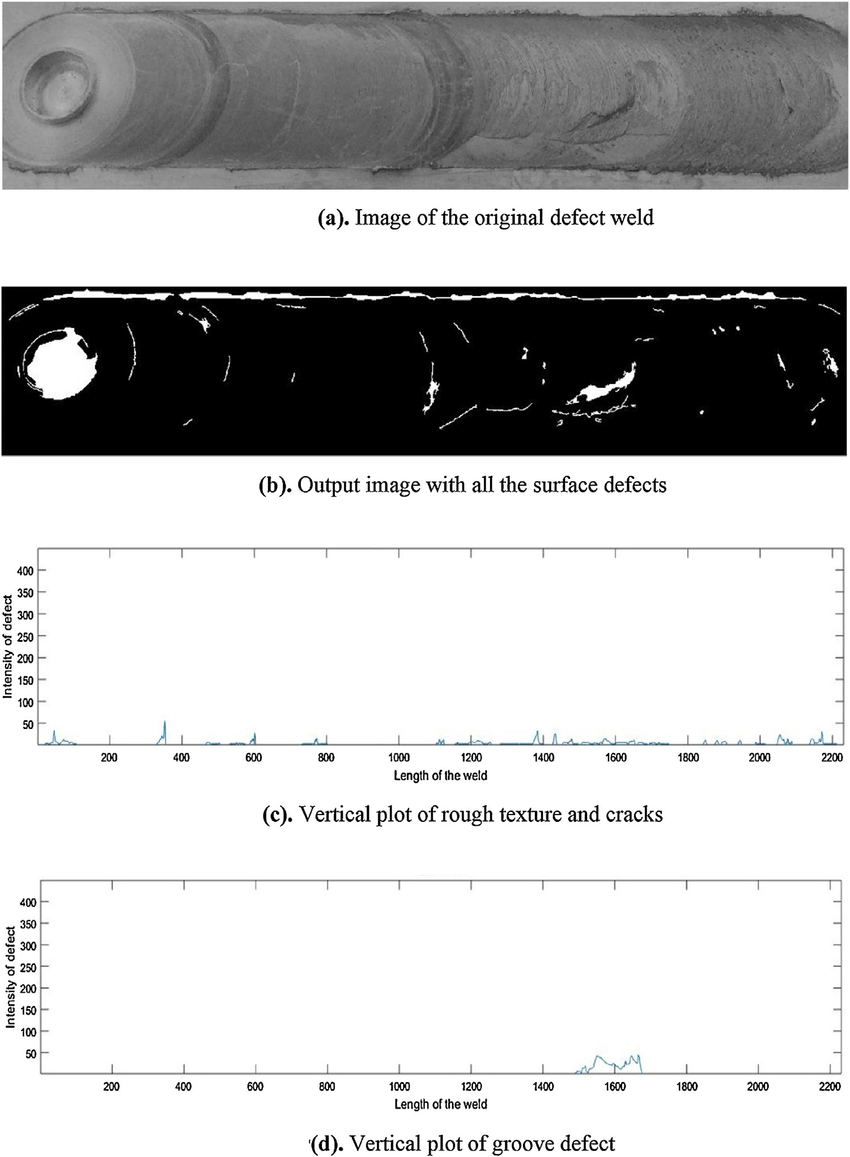 medium resolution of  a image of the original defect weld b output image with all the download scientific diagram