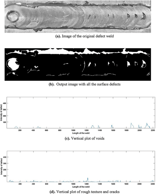 small resolution of  a image of the original defect weld b output image with all the download scientific diagram