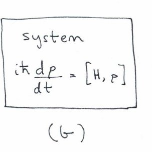 (PDF) Many-Body Localization and Thermalization in Quantum