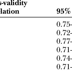 (PDF) Assessing Cardiorespiratory Fitness Without